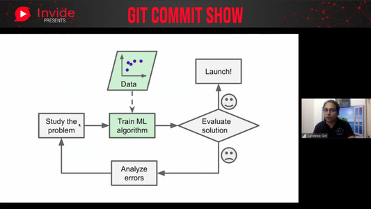 02-Hand-on-getting-started-with-machine-learning